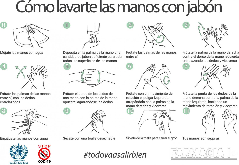Lavarse las manos_Farmacia I+